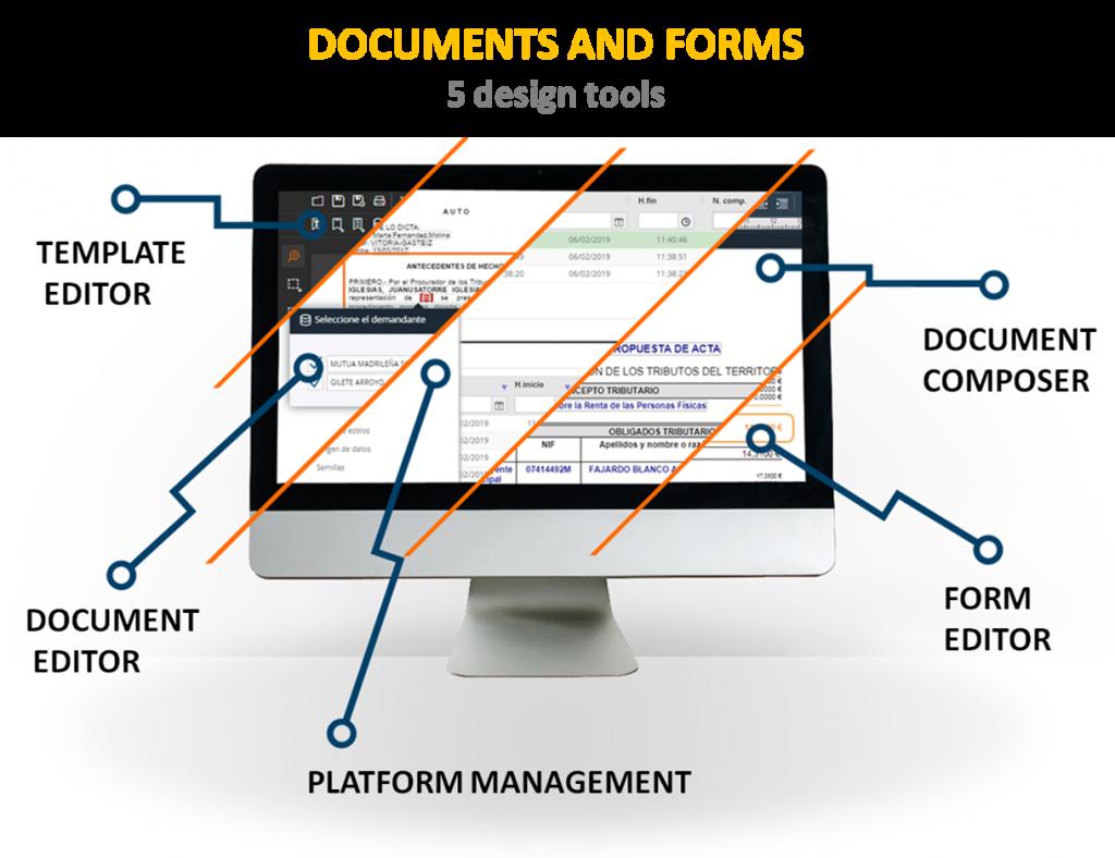 IberDok document generator