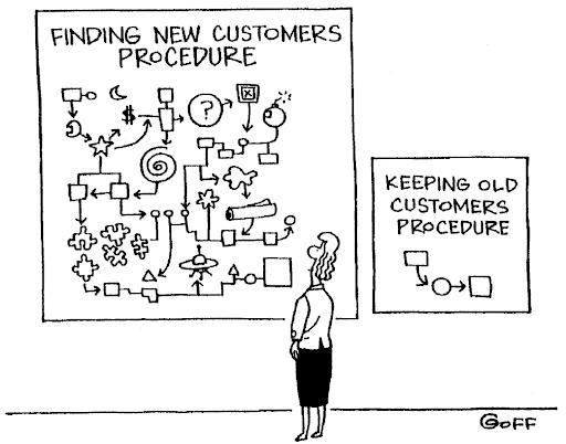 nuevos clientes vs retención clientes